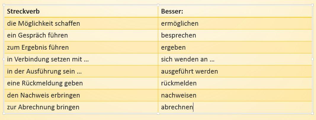 streckverben - Nominalisierung Beispiele